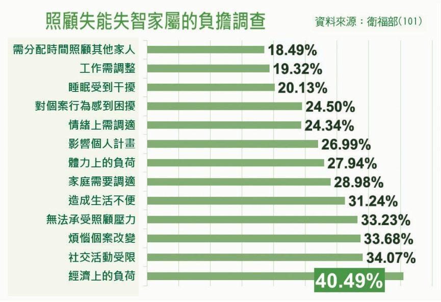 02%e7%85%a7%e9%a1%a7%e5%a4%b1%e8%83%bd%e5%a4%b1%e6%99%ba%e5%ae%b6%e5%b1%ac%e8%b2%a0%e6%93%94%e8%aa%bf%e6%9f%a5